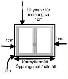 Mätinstruktioner fönster